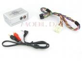 Aux-in adapter Suzuki 2005->CTVSZX001