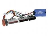 Ford kormánytávkapcsoló interface 42-FO-x01