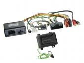 Ford kormánytávkapcsoló interface 42-FO-x06