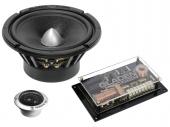 Gladen Audio Zero Pro 165.2 PP két utas High End autóhifi hangszóró szett