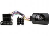 Kia Ceed, Pro-Ceed 2007-2009 kormánytávkapcsoló interface CTSKI001.2