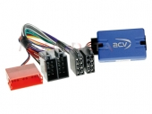 Kia Soul - Ceed - Sorento kormánytávkapcsoló interface 42-KI-x02