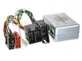 Kia Soul - C'eed - Sorento - Sportage kormánytávkapcsoló interface 42-KI-x03