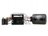 Kormány távkapcsoló interface Renault Megane III 2008-tól CTSRN006.2