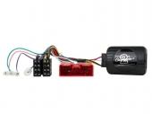 Kormány távkapcsoló interface Mazda CTSMZ002.2