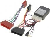 Kormánytávkapcsoló interface FORD-ALPINE összekapcsoláshoz