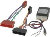 Kormánytávkapcsoló interface FORD-CLARION összekapcsoláshoz