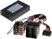 Kormánytávkapcsoló interface ALFA Romeo CTSAR002.2