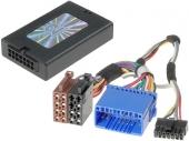 Kormánytávkapcsoló interface Suzuki Swift - Vitara CTSSZ001.2