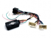 Kormánytávkapcsoló interface Hyundai CTSHY005.2