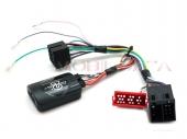 Kormánytávkapcsoló interface Opel Vivaro 2011 -> CTSVX005.2