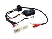 Kormánytávkapcsoló interface Mitsubishi Citroen Peugeot CTSMT001.2