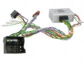 Kormánytávkapcsoló interface Peugeot 2004-2014 CTSPG013
