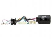 Kormánytávkapcsoló interface Renault Megane III 2012-től, Master 2013-tól CTSRN008.2