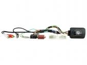Kormánytávkapcsoló interface Hyundai USB és AUX bemettel -2010-től CTSHY019.2