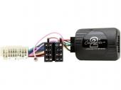 Kormánytávkapcsoló interface Suzuki Swift - Vitara - SX-4 CTSSZ002.2