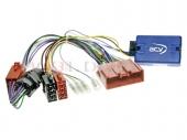 Mazda 6 2008-> kormánytávkapcsoló interface 42-MZ-x01